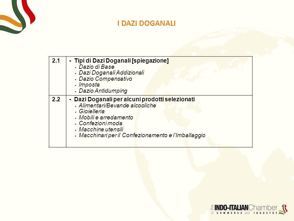 I DAZI DOGANALI 2.1 - Tipi di Dazi Doganali [spiegazione]